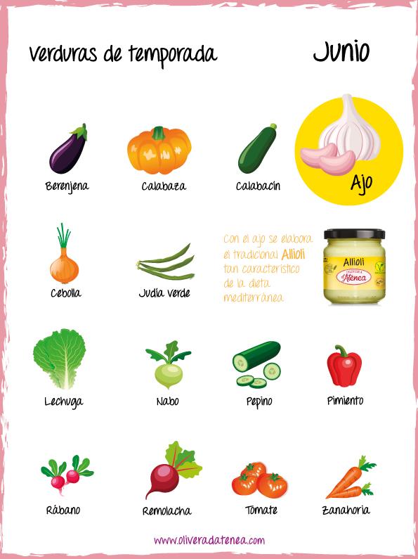 Calendario de verduras de temporada